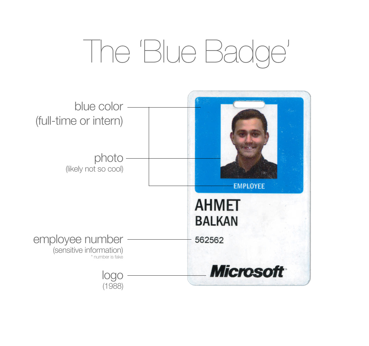 Reimagined The Badge – Blue